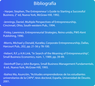 definición de emprendedor bibliografía