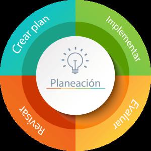 proceso de planeación - diferencia entre planeación y plan