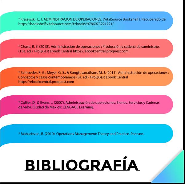 administración de operaciones: bibliografía