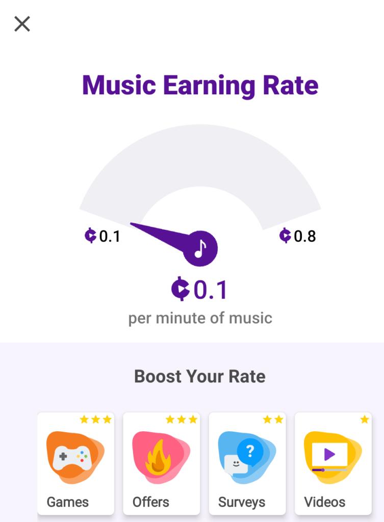 Formas de aumentar las ganancias en current cash rewards