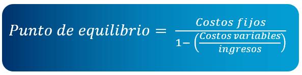 Fórmula del punto de equilibrio
